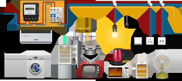 家庭电路:独立设计的家庭电路逻辑系统,完美模拟家庭电路的
